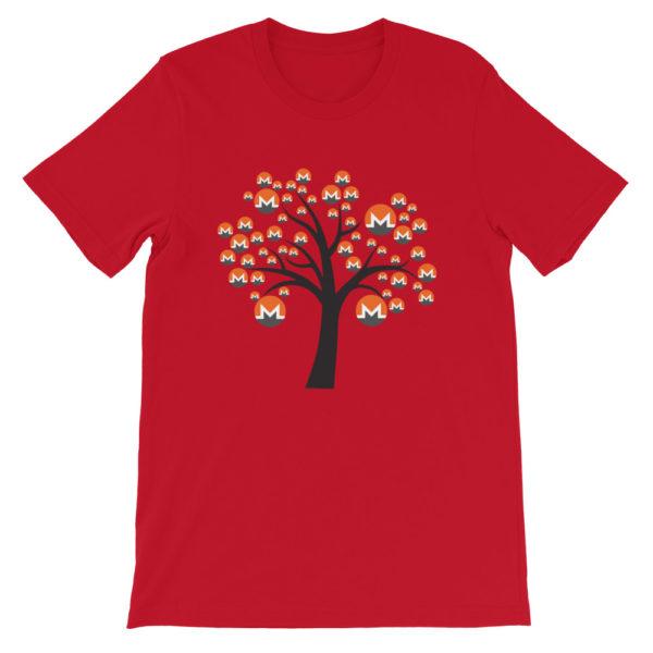 Red colored Monero tree cotton t-shirt